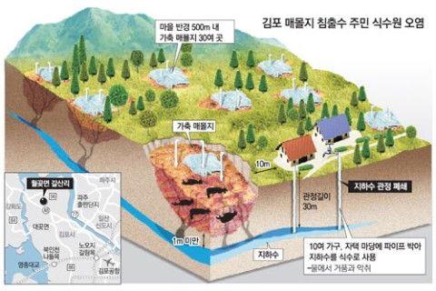 バ韓国の水道から出るのは汚染水だけです