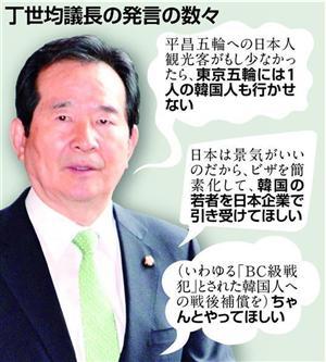 バ韓国・丁世均議長のキチガイ発言!