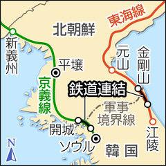 南北鉄道連結を勝手に約束したバ韓国政府