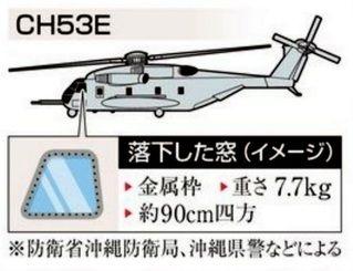 米軍ヘリ事故機の整備をしていたのはバ韓国の大韓航空