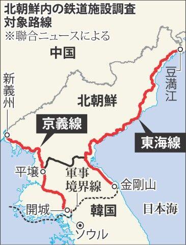 南北鉄道連結事業をゴリ押しするバ韓国政府