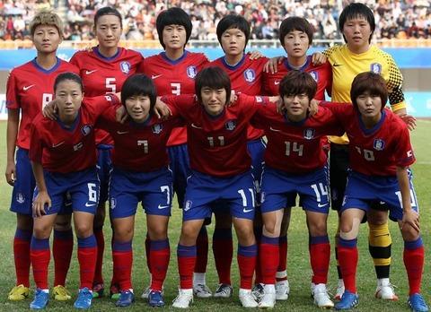 チョンのサッカーチーム