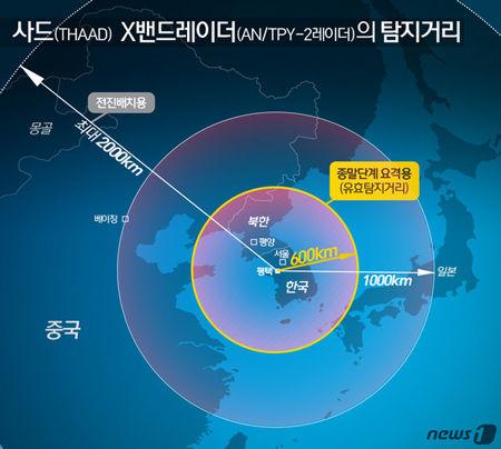 バ韓国へのTHAAD配備で中韓関係がますます悪化