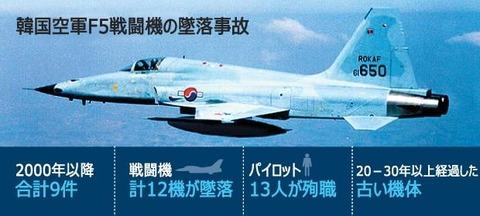 バ韓国のF-5戦闘機は空飛ぶ棺桶です