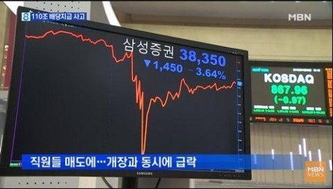 サムスン証券社員の違法行為でバ韓国株式市場が大混乱