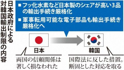 輸出規制で崩壊寸前にまで追い込まれるバ韓国