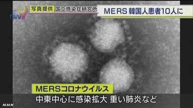 バ韓国で絶賛活躍中のMERSウイルス