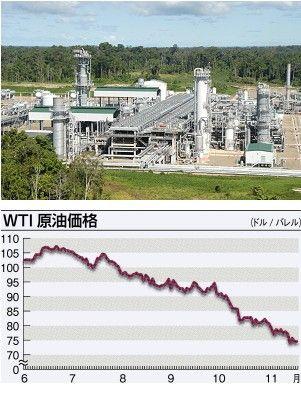 原油価格下落でバ韓国崩壊がますます加速