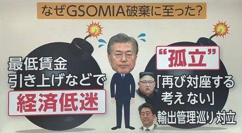 GSOMIAで迷走中のバ韓国・文大統領