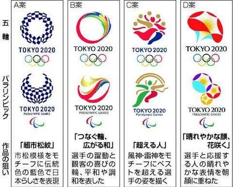 東京五輪のロゴ最終4案