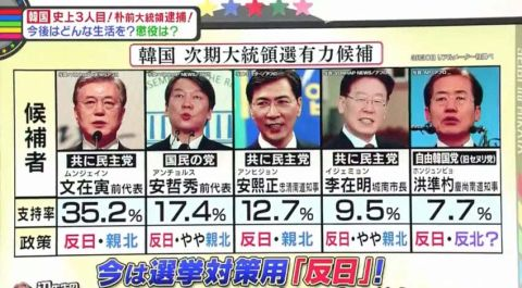 どいつが大統領になってもバ韓国は終了間近