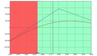 payoff_chart