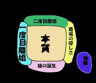 fっふぇtk1本質1