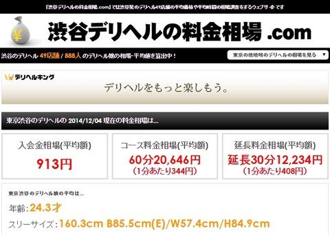 デリヘルの料金相場.com