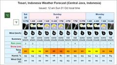 weatherforecast03