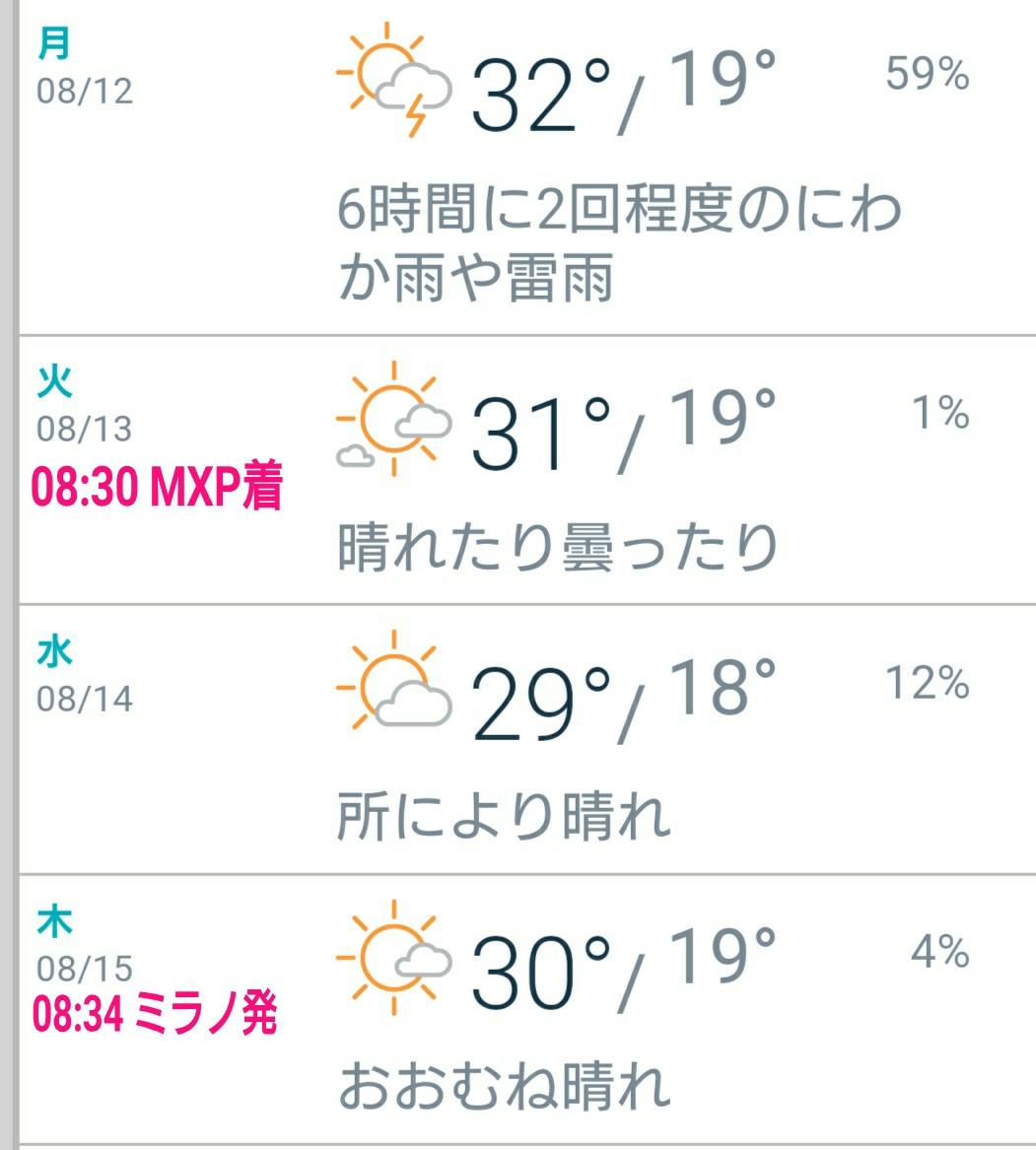 イタリア 天気
