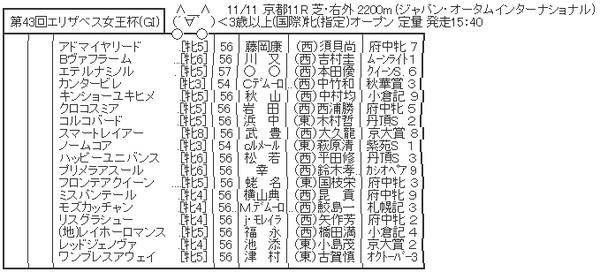 ハロン5841