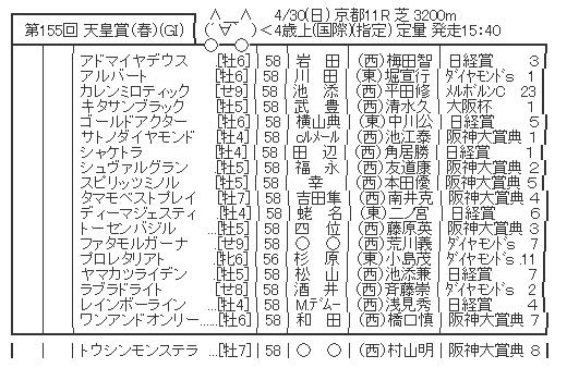 ハロン3605