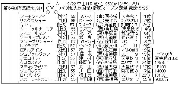 ハロン7285