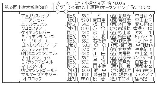 ハロン6189