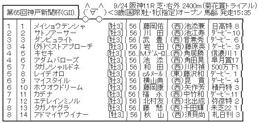 ハロン4305