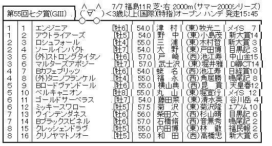 ハロン6728
