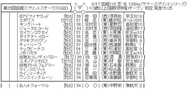 ハロン5212