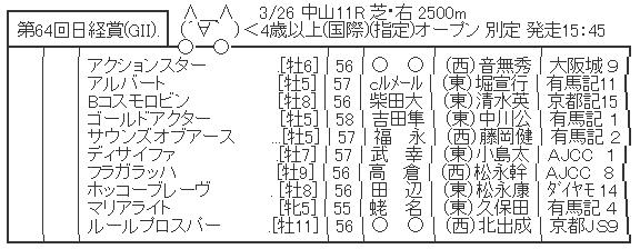 ハロン2596