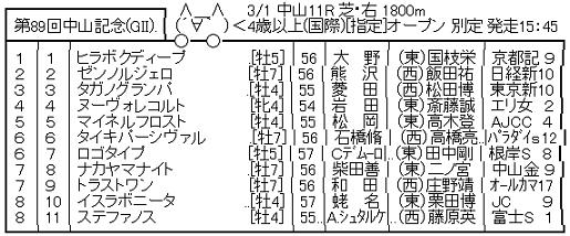 ハロン1684