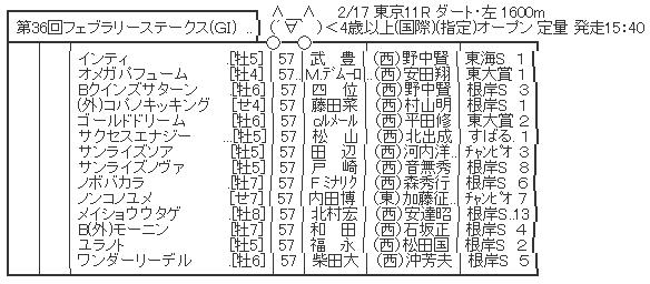 ハロン6194