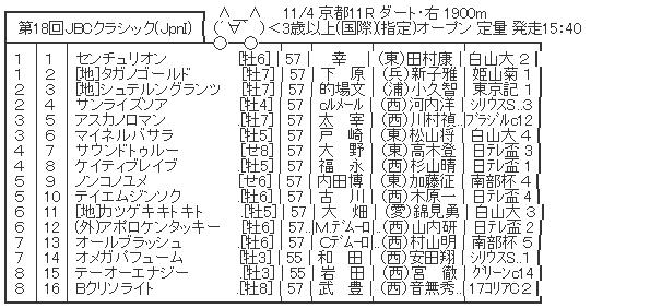 ハロン5811