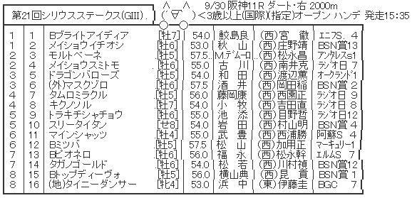 ハロン4332