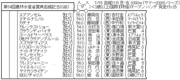 ハロン5395