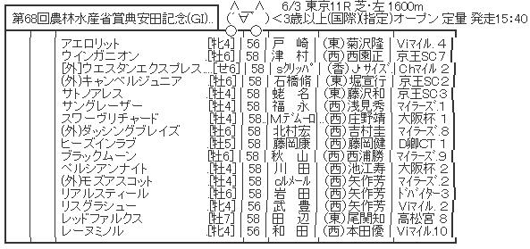 ハロン5179