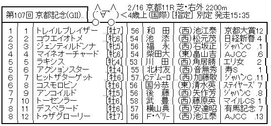 ハロン649