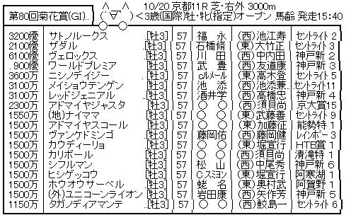 ハロン7091