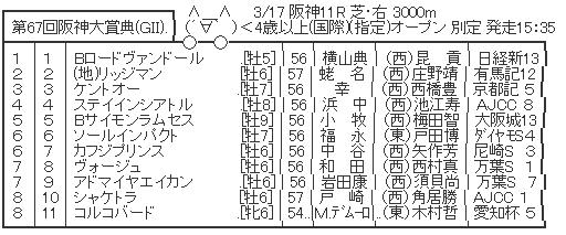 ハロン6317