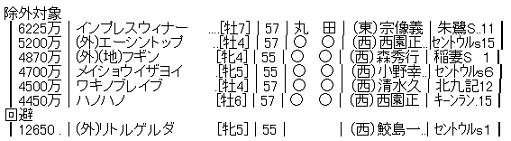 ハロン1283