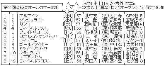 ハロン5627