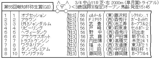 ハロン4876