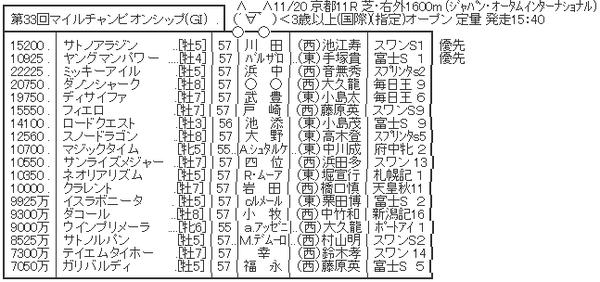 ハロン3138