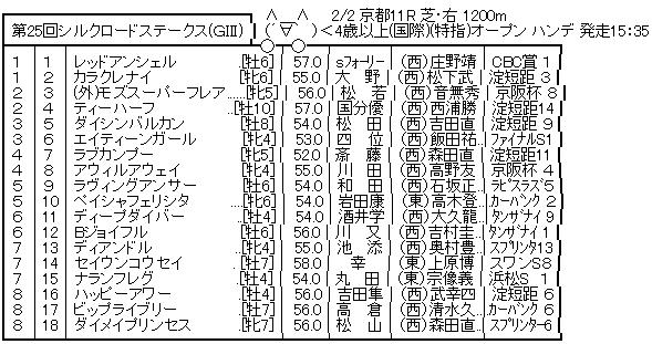 ハロン7427