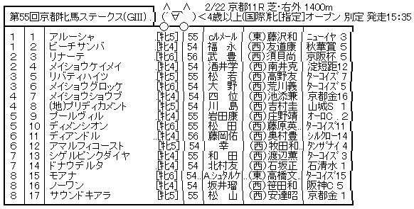 ハロン7468