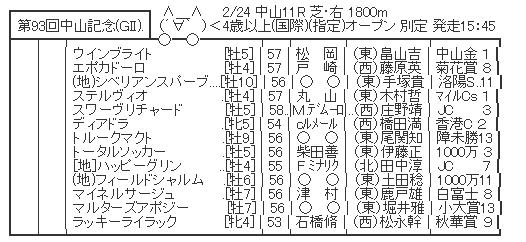 ハロン6219