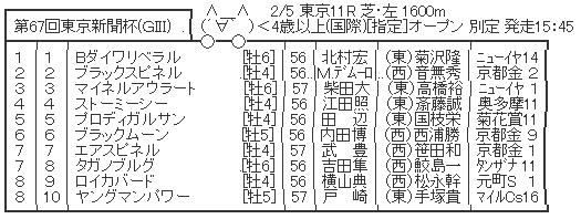 ハロン3345