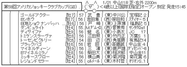 ハロン4729
