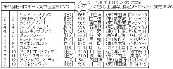 ハロン3281