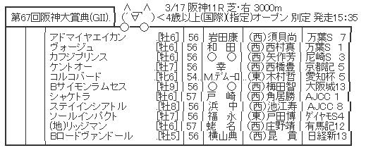 ハロン6295