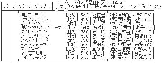 ハロン5411