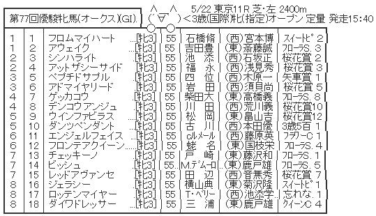 ハロン2754